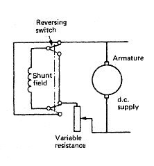 direct current motors shunt wound d c motor series wound d c shunt wound d c motor