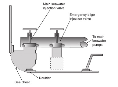 bilge-injection-valve