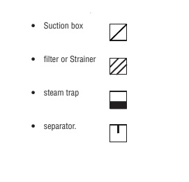 Use Of Filters And Strainers In A Marine Fuel Oil System