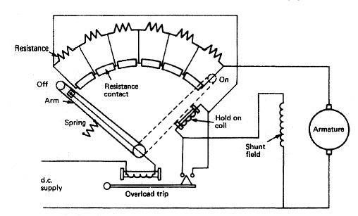 direct current motors shunt wound d c motor series shunt wound dc motor wiring diagram