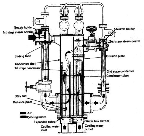 Feed System Air Ejector on air pump diagram