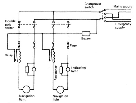 Navigation Light Circuits on emergency light wiring diagram maintained