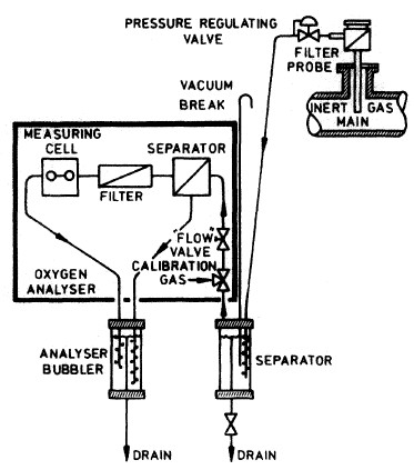 Clutch Slave Cylinder Location in addition 310419931280 besides Chevy Colorado Fuse Box Noname Marvelous Reply also T11494786 Fuse diagram likewise Showthread. on renault fuel pump diagram