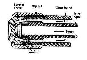 Steam blast jet burner