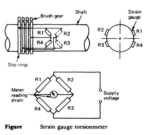 transformer wiring connections with Torsionmeters on Delta Transformer Wiring Diagram besides Transformer Wiring Diagrams Three Phase moreover Figure Phase Starter Controlledfloat together with Torsionmeters furthermore 220v Single Phase Transformer Wiring Diagram.