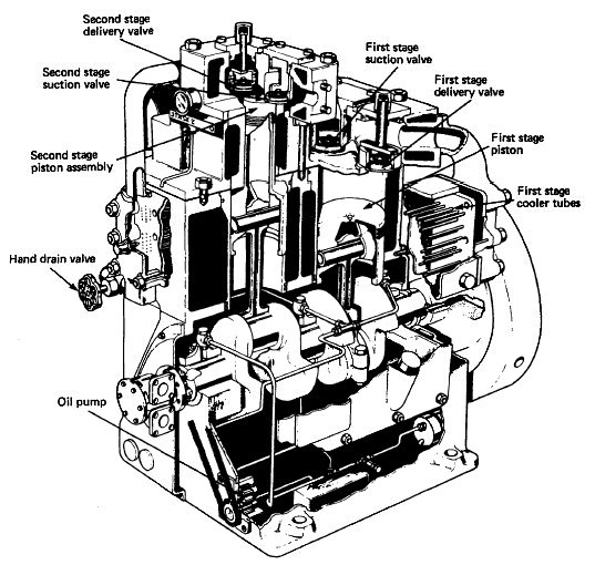 Rand T30 Air Compressor Wiring As Well As Furnace Wiring Diagram