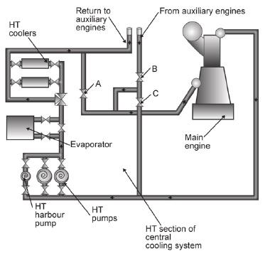 salt water engine diagram fresh    water     amp  sea    water    cooling system maintenance guide  fresh    water     amp  sea    water    cooling system maintenance guide